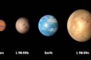 NASA'nın o uydusu en küçük gezegeni keşfetti