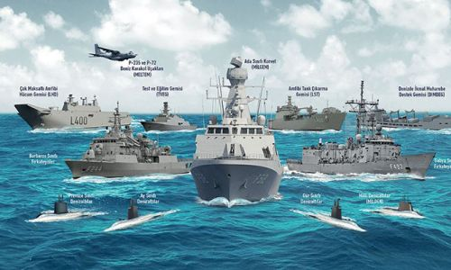 Milli teknolojiler NATO'da kendini ispatladı