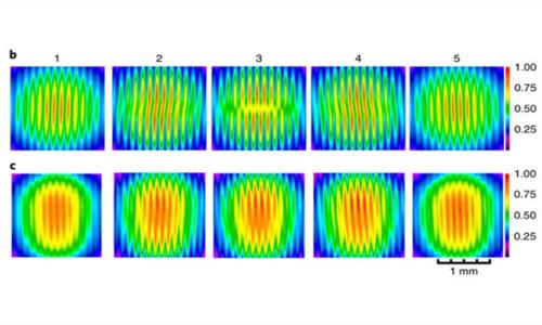 Araştırmacılar, ışığın yeni bir hareketini keşfettiler